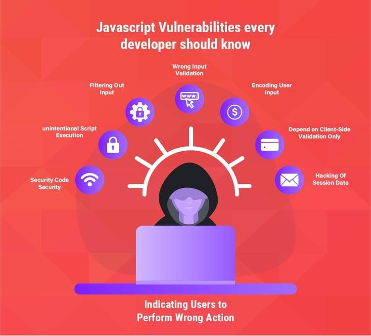 JavaScript Vulnerabilities Every Developer Should Know
