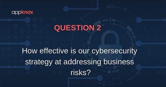 How effective is our cybersecurity strategy at addressing business risks?