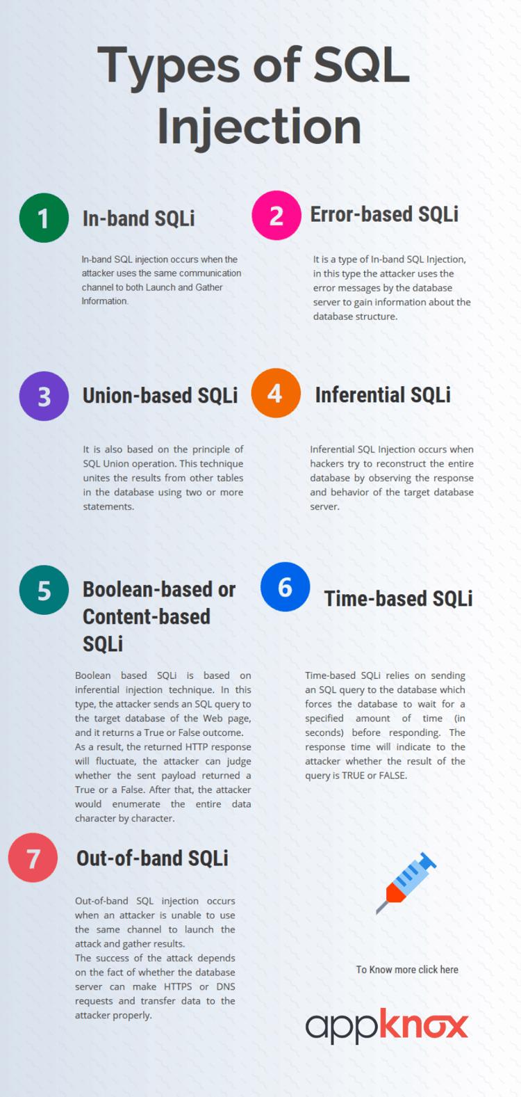 SQL-1