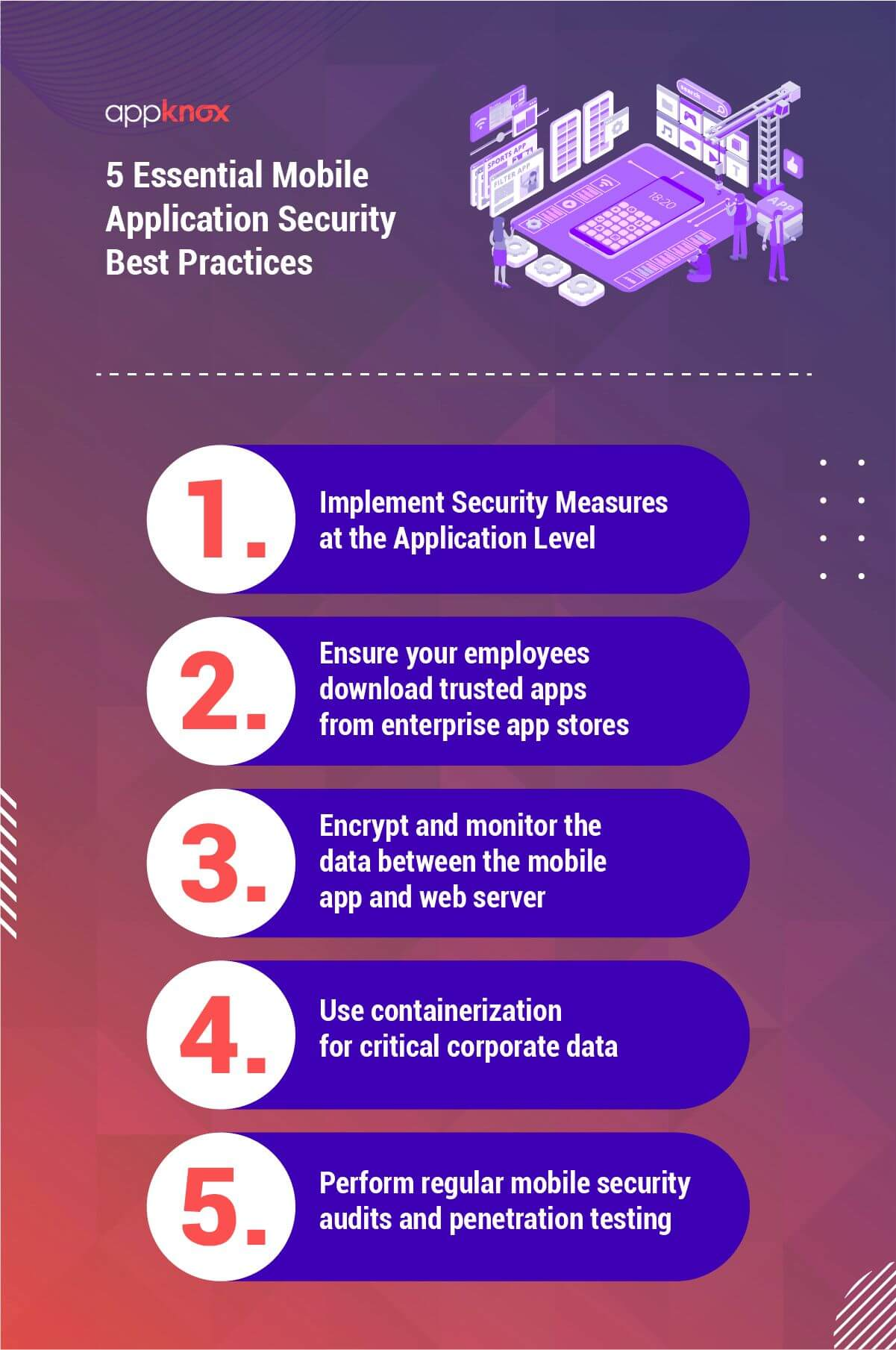 5 Essential Mobile Application Security Best Practices