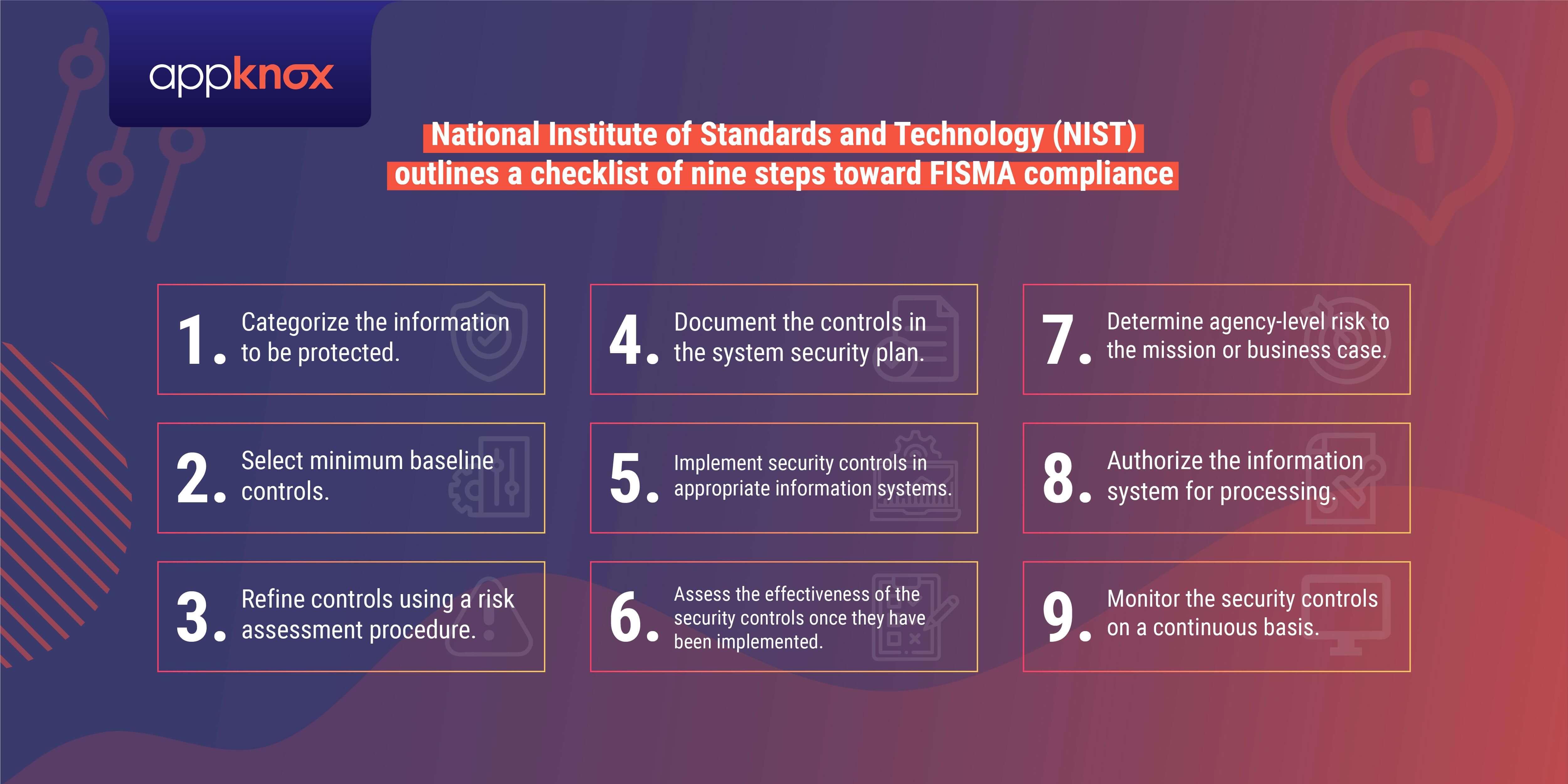 NIST outlines nine steps toward compliance with FISMA