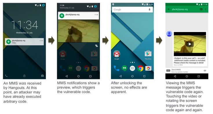 Stagefright Android Megabug