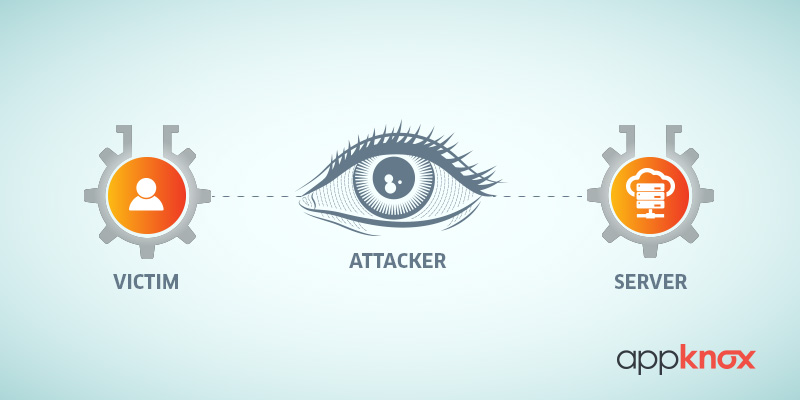 Mobile Man in the Middle Attack and How Dangerous it is for Your Business
