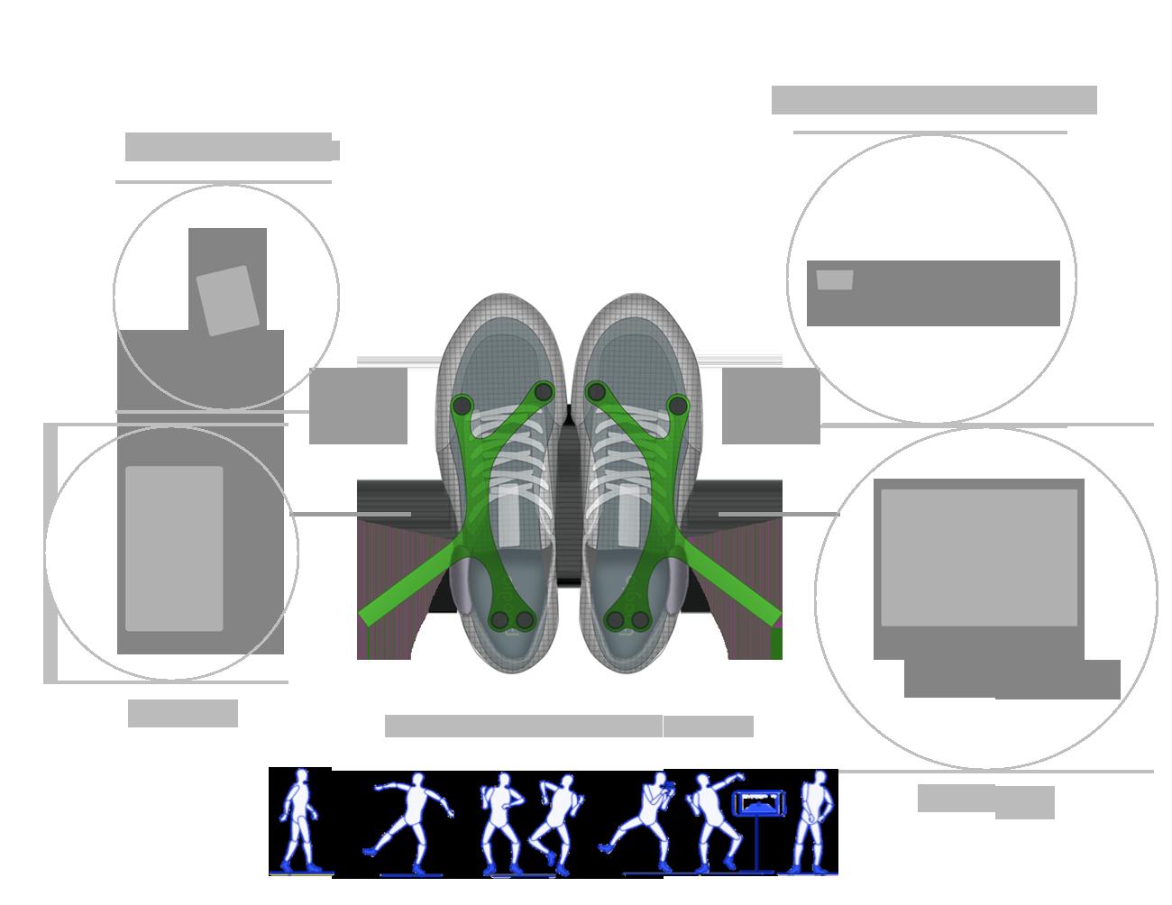 Boogio - Bionic Foot Sensors