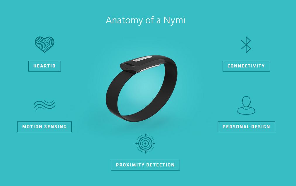 Anatomy of a Nymi