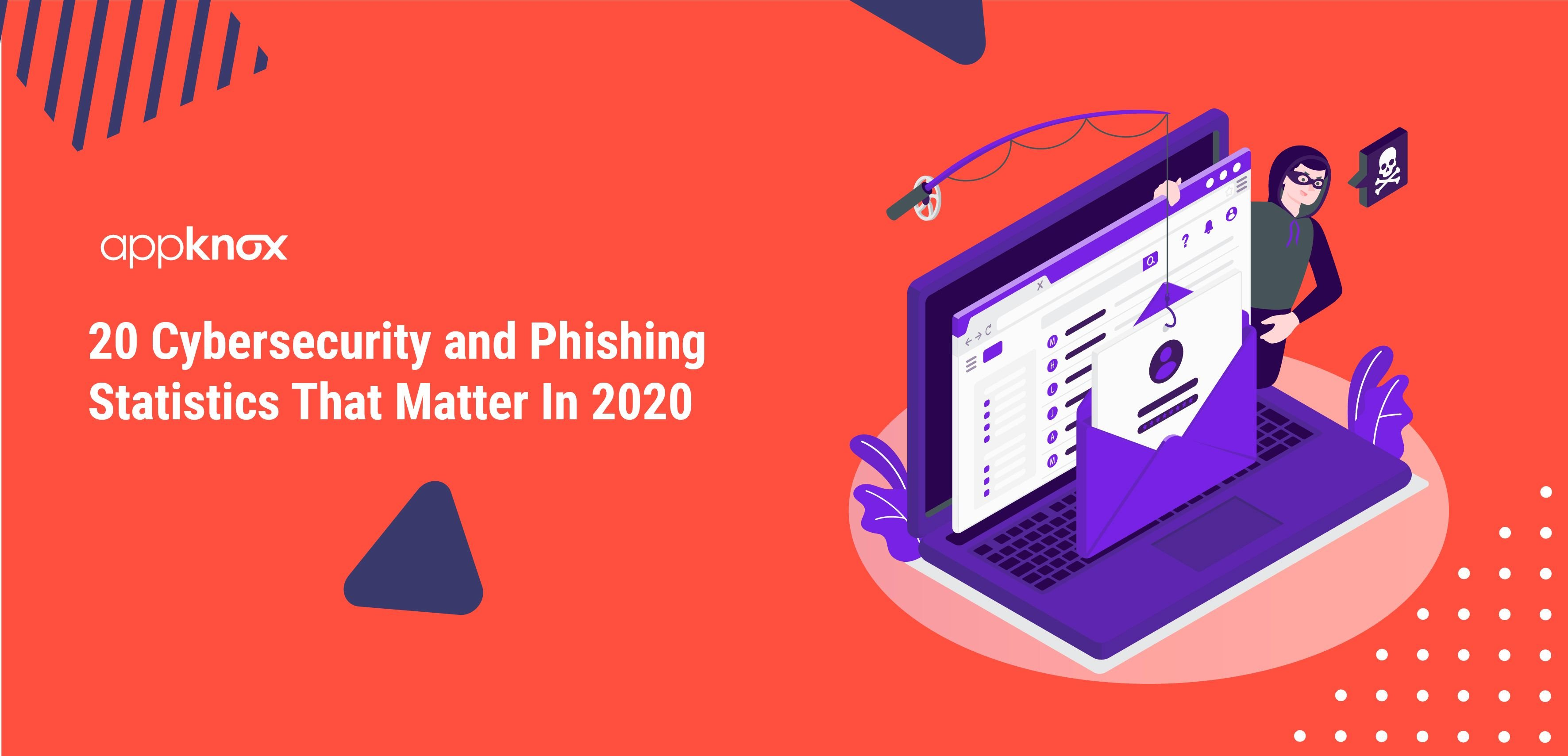 20 Cybersecurity and Phishing Statistics That Matter In 2020
