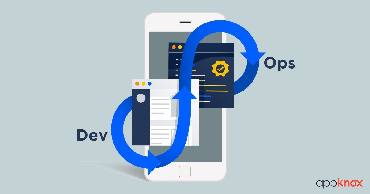 Why You Need DevSecOps in Mobile Apps and How Appknox Takes it Up A Notch